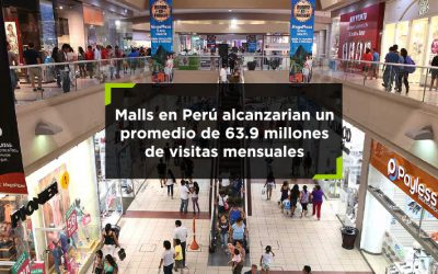 malls-peru[1]